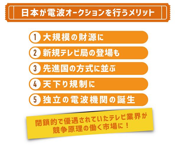 で日本が電波オークションを導入するメリットを次の通りにまとめます。