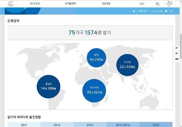 平昌五輪公式ホームページの世界地図。27日午前12時半ごろ、削除されていた日本列島と樺太がひっそりと再掲載された(ホームページから)