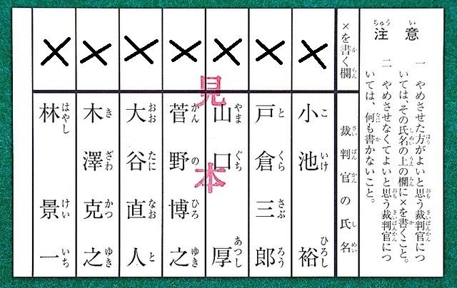 ダメ裁判官に×を!最高裁判所裁判官国民審査・NHK逆転、在日に「本名使え」、GPS捜査・全員×