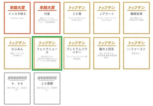 「『現代用語の基礎知識』選 2017ユーキャン新語・流行語大賞」が1日、東京・帝国ホテルで発表され、「忖度(そんたく)」と「インスタ映え」が年間大賞に選ばれた。