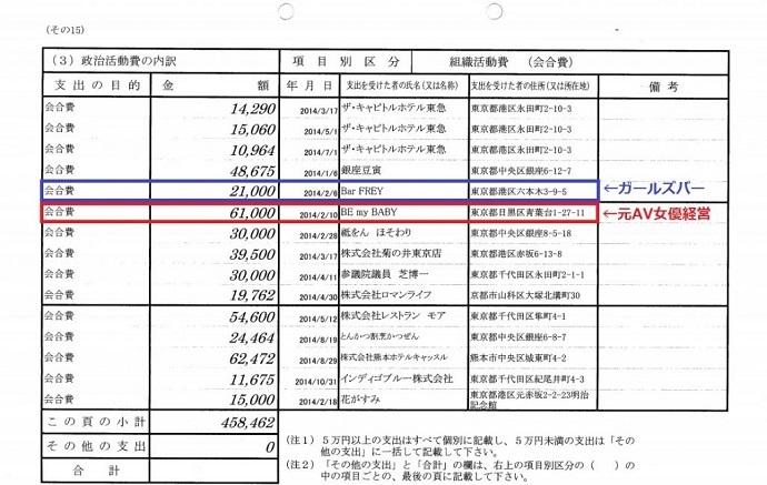 立憲民主党の福山哲郎幹事長が、元AV女優の夏目ナナさんが経営するバーでの代金を「会合費」として政治資金から支出していたことが判明した。