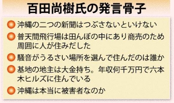 百田・自民党勉強会全記録「商売のため基地周辺を選んで住んだ」「沖縄県民の方が米兵より強姦率が高い」