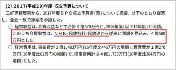 ▼BPOの収入源はNHKと民放からの会費(4億500万円)。これでは適切な監査ができるはずがない。