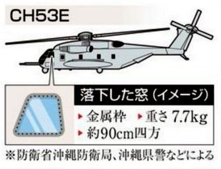 平成29年12月13日、普天間第二小学校の校庭に米海兵隊CH53E大型輸送ヘリコプターの窓が落下