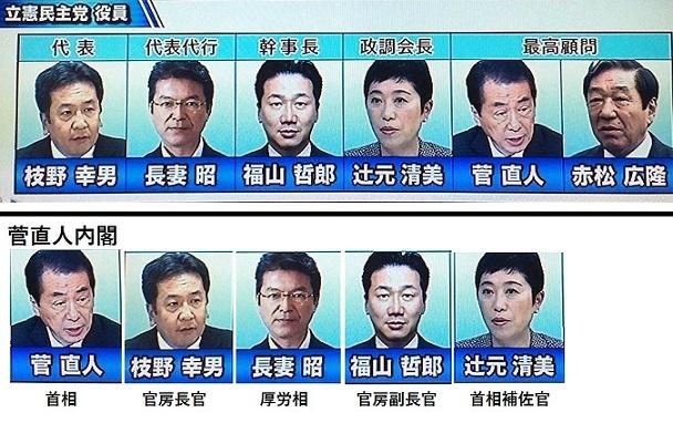 【悲報】立憲民主党と菅直人内閣の顔ぶれが完全に一致