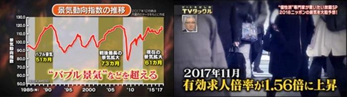 """三橋貴明2018年1月7日今回のTVタックルは2018年ニッポンはきっとこうなる""""個性派""""専門家が言いたい放題!SP"""