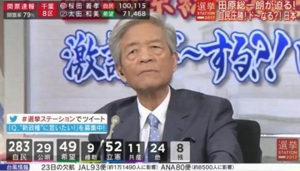 田原総一朗氏、選挙特番で視聴者意見に激怒「野党が酷すぎるって何だよ!」