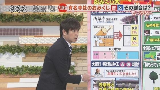 番組では浅草寺のおみくじの割合を調査した結果を放送した