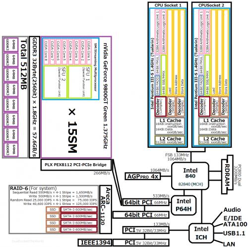No6_Diagram0.png