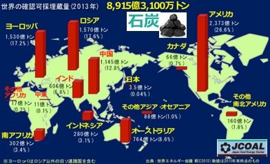 2013年世界の石炭可採埋蔵量
