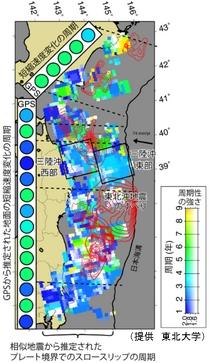 日本海溝付近におけるスロースリップの周期と強度