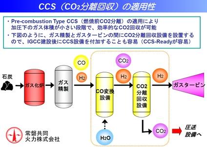 IGCCとCCSの関係