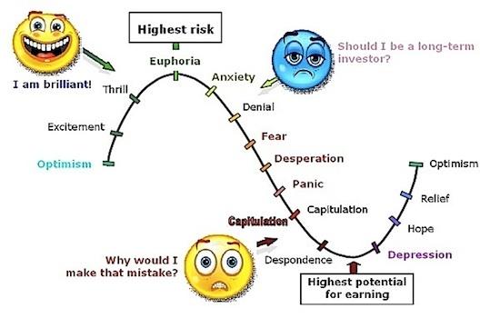 market-emotions-2.jpg