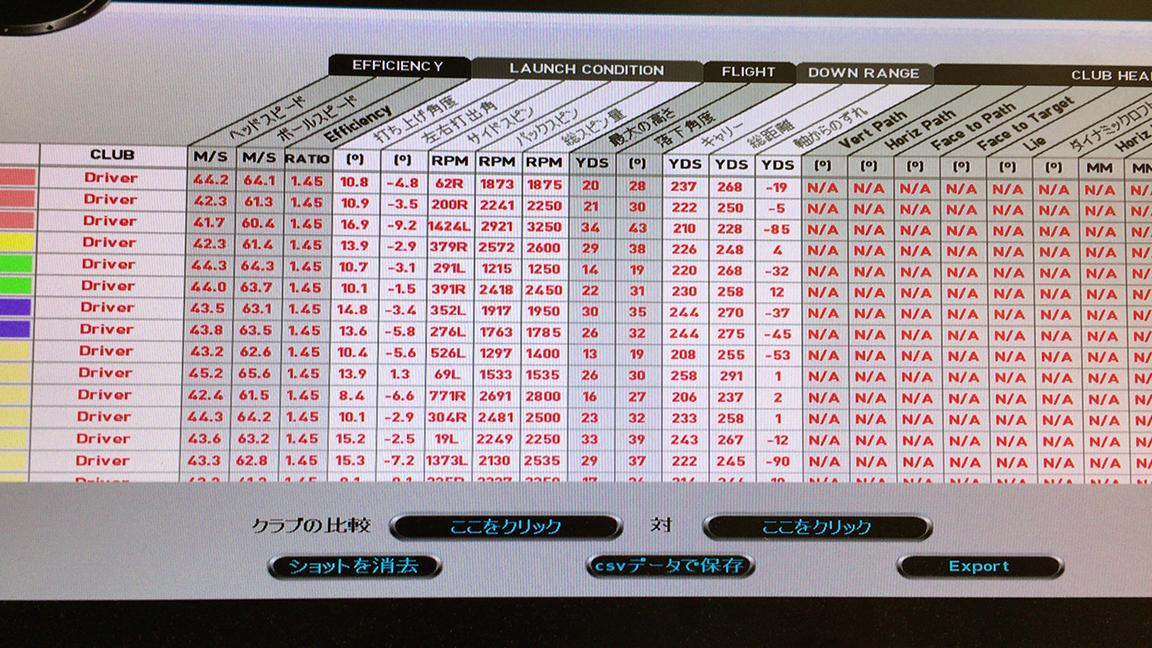 JBEAM435のウェイト配分によって弾道がどう変わるかテスト01