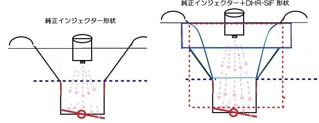 DHR intake funnel illustration
