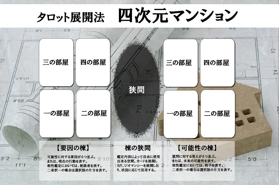 四次元マンション 覚書(2017/11/15)