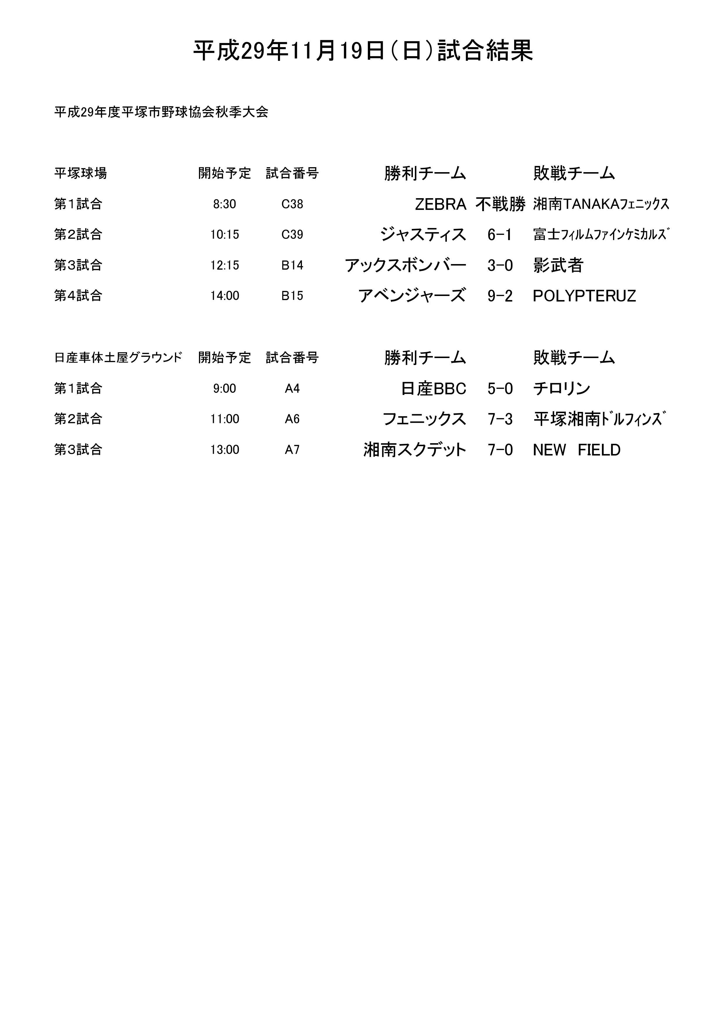 11/19試合結果