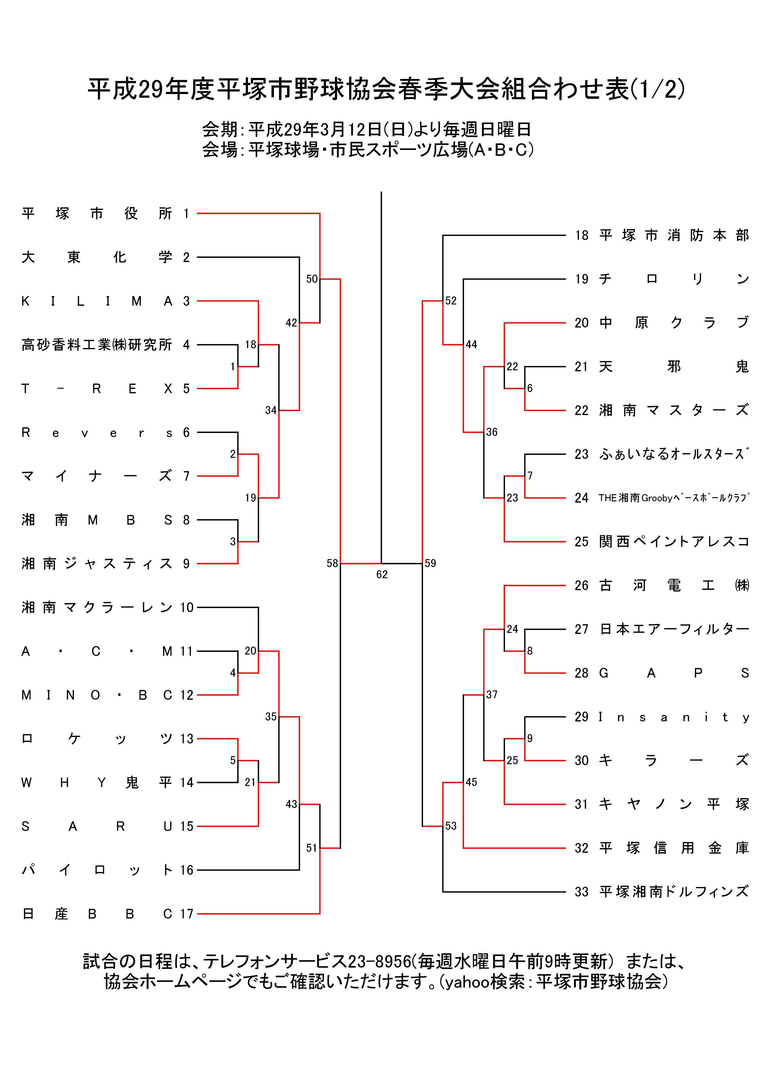 平成29年度春季大会トーナメント表1/2