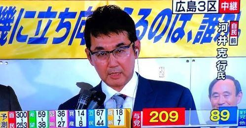 河井克行 衆院選当選