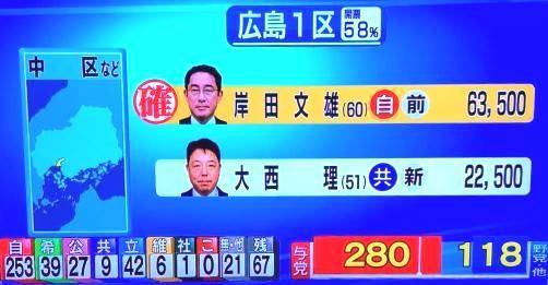 衆院選広島1区