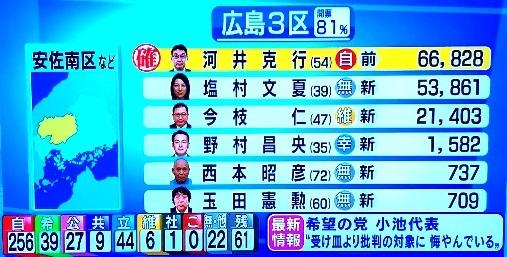 衆院選広島3区