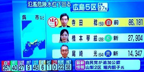 衆院選広島5区
