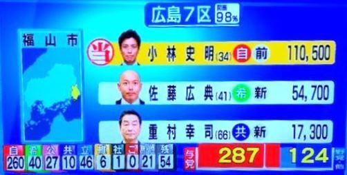 衆院選広島7区