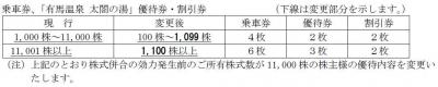 株主優待-170514-2