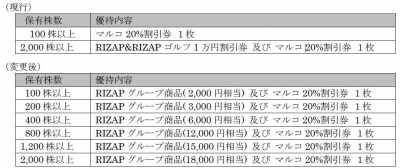 株主優待-170520-3