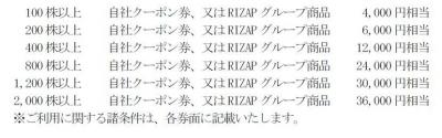 株主優待-170520-4