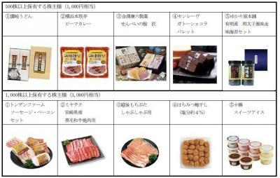 株主優待-170521-2