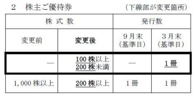 株主優待-170522-2