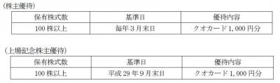 株主優待-170605-1
