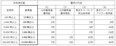 株主優待-170730-1