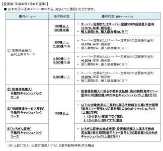 株主優待-170805-3