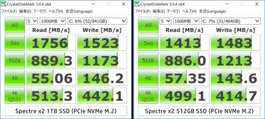 Spectre x2 _CrystalDiskMark_SSD比較_01a