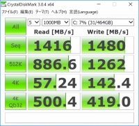 Spectre x2 12-c001TU_CrystalDiskMark_512GB SSD_01