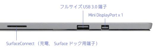 525_Surface Pro_右側面インターフェース_02a