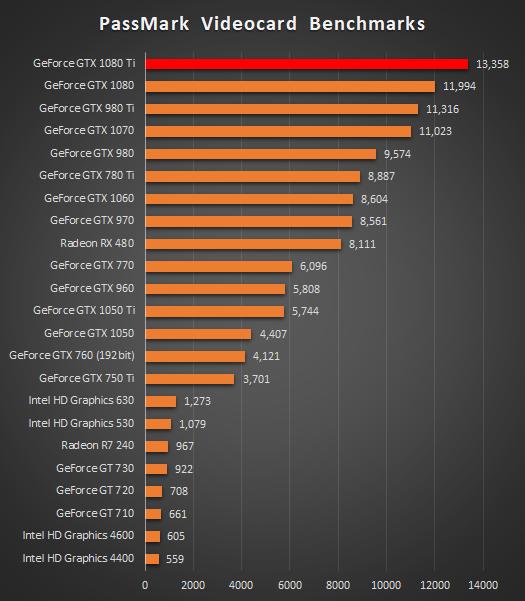 日本HPデスクトップPC_プロセッサー比較_170817_01a