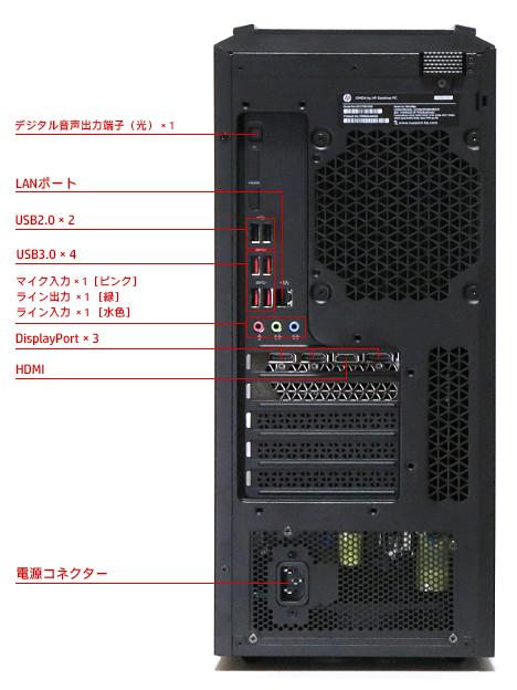 OMEN by HP 880_背面インターフェース_GTX 1080Ti