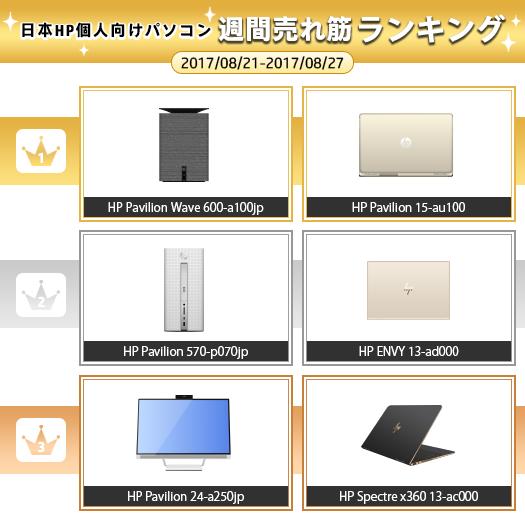 525_HPパソコン売れ筋ランキング_170827_01a