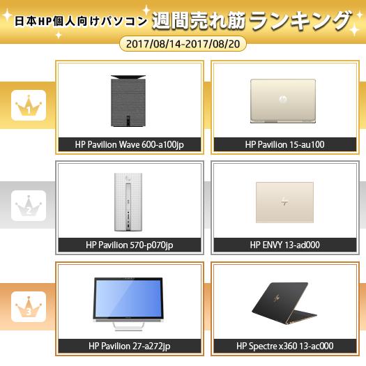 525_HPパソコン売れ筋ランキング_170820_01a