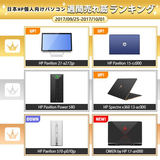 525_HPパソコン売れ筋ランキング_171001_01a