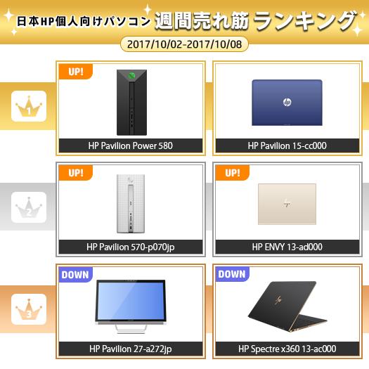 525_HPパソコン売れ筋ランキング_171008_01a