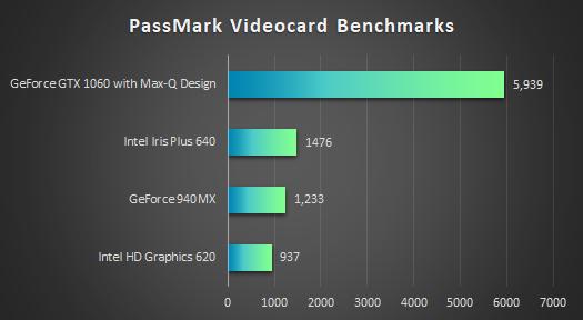 OMEN by HP 15-ce000_グラフィックス性能比較_171012_01b_s