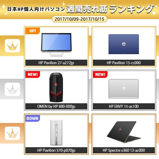 525_HPパソコン売れ筋ランキング_171015_01a