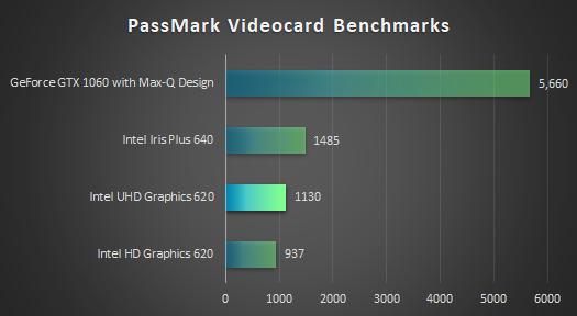250_HP ENVY 13-ad100_グラフィックス比較