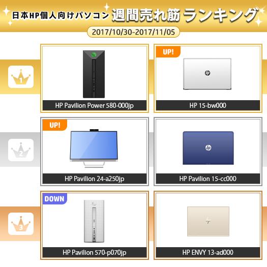 525_HPパソコン売れ筋ランキング_171105_01a