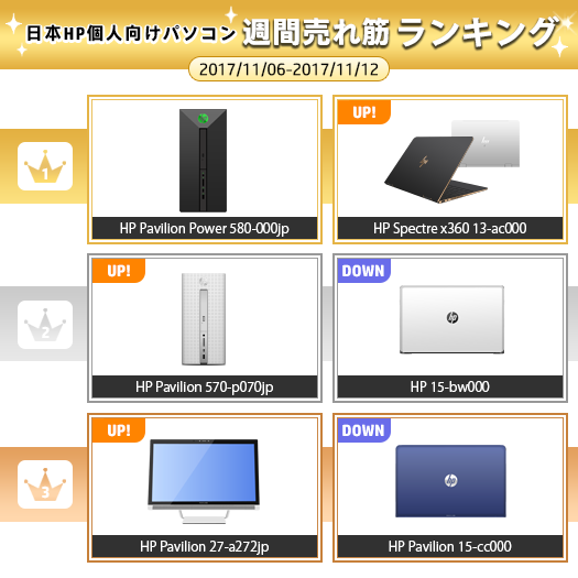 525_HPパソコン売れ筋ランキング_171112_01a