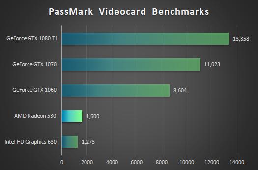HP Pavilion 24-x000jp_AMD Radeon 530_171122